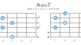 Adim7(Aディミニッシュ・セブンス)のギターコードの押さえ方 / 指板図・構成音