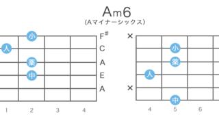 Am6(Aマイナーシックス)のギターコードの押さえ方・指板図・構成音