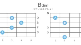 Bdim(Bディミニッシュ)のギターコードの押さえ方・指板図・構成音