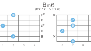 Bm6(Bマイナーシックス)のギターコードの押さえ方・指板図・構成音