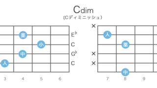 Cdim(Cディミニッシュ)のギターコードの押さえ方・指板図・構成音
