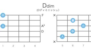 Ddim(Dディミニッシュ)のギターコードの押さえ方・指板図・構成音