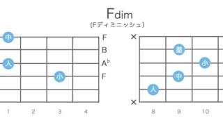 Fdim(Fディミニッシュ)のギターコードの押さえ方 10通り・指板図・構成音