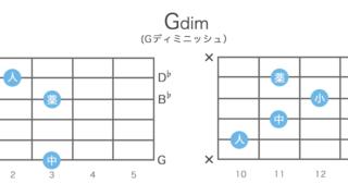 Gdim(Gディミニッシュ)のギターコードの押さえ方 ・指板図・構成音