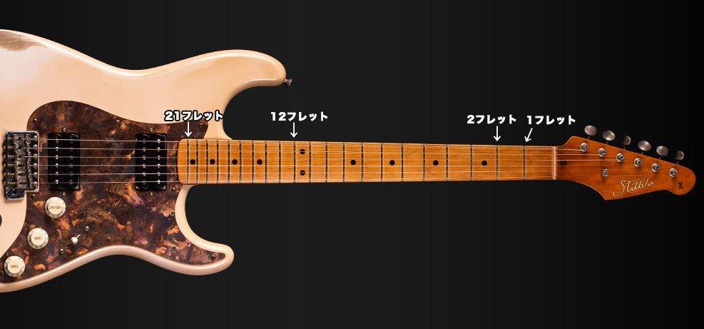ギターのフレット数の数え方
