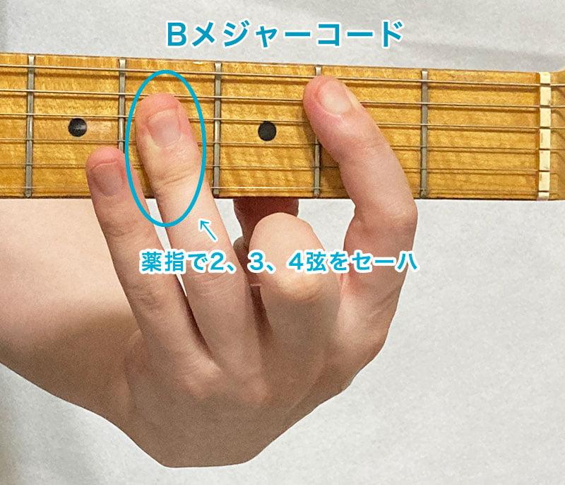 ギターのBメジャーコードのバレーコードの押さえ方